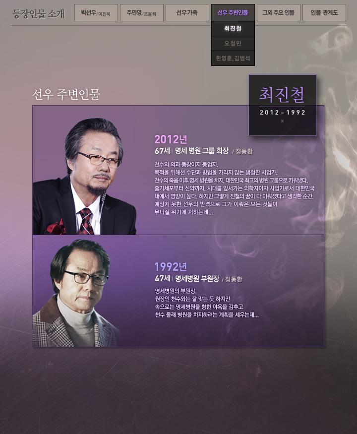 韓劇《Nine:九回時間旅行》劇情人物線上看 6