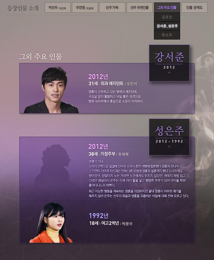 韓劇《Nine:九回時間旅行》劇情人物線上看 10