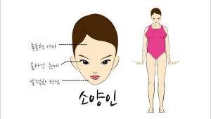 2. 소양인은 긴 다리와 돌출형 이마, 올라간 눈매와 날렵한 턱선이 특징인데요. 빠른 말투와 강한 눈빛을 가지고 있다고 해요~