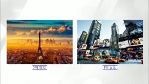 미국의 한 조사기관에서 3년간 조사를 통해 전세계에서 가장 패셔너블한 도시를 발표했어요. 5위는 바로셀로나, 4위는 LA, 3위는 런던! 그리고 대망의 1위는 뉴욕, 2위는 파리라고 해요.