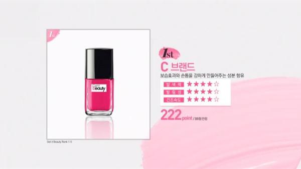 핫 핑크 네일 폴리시 1위 제품은?