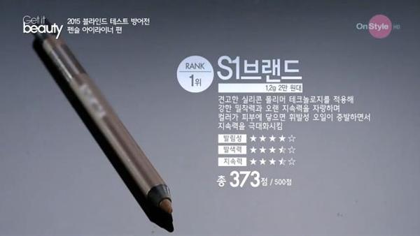 깊고 또렷한 눈매를 위한 펜슬 아이라이너 1위 제품은?