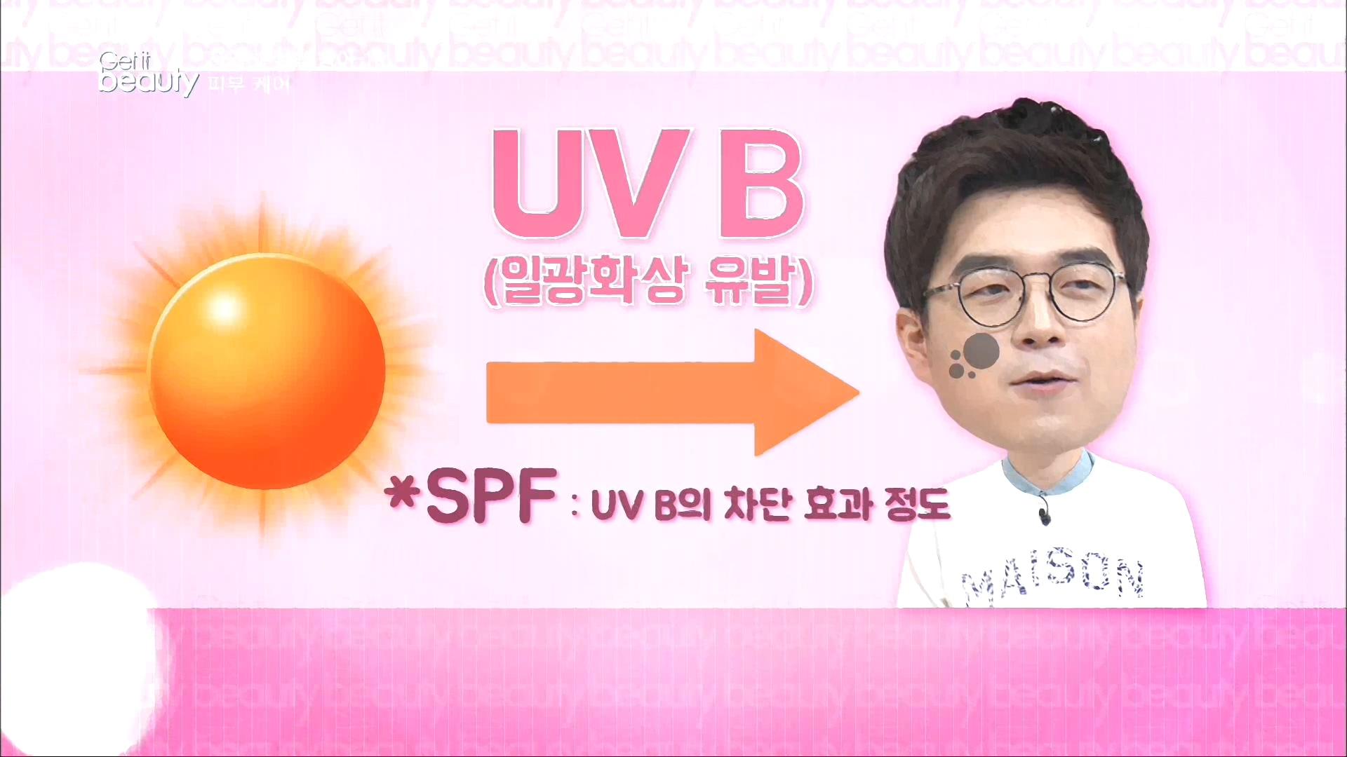 UVB는 일광화상을 많이 일으켜요. 피부를 붉게 만드는 주범이예요