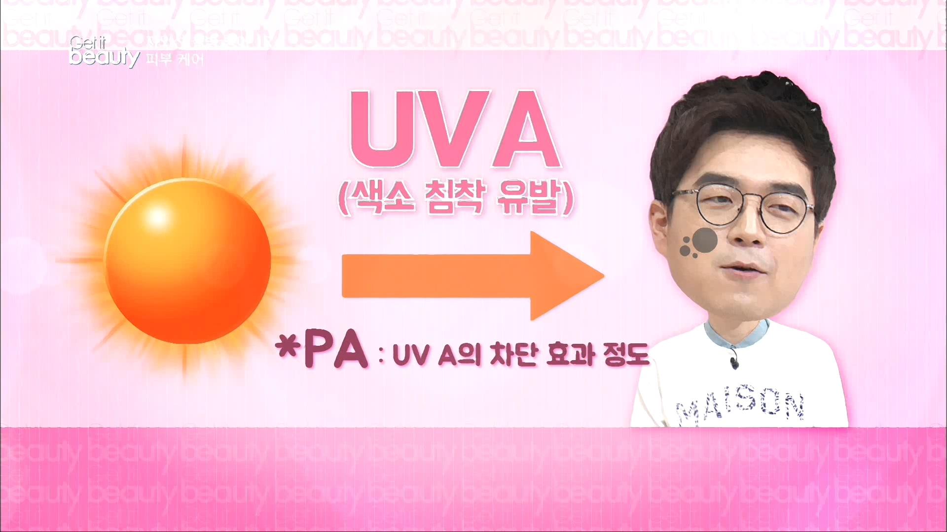 UVA는 색소 침착을 유발하고 PA는 UV A의 차단 효과 정도를 나타낸다.