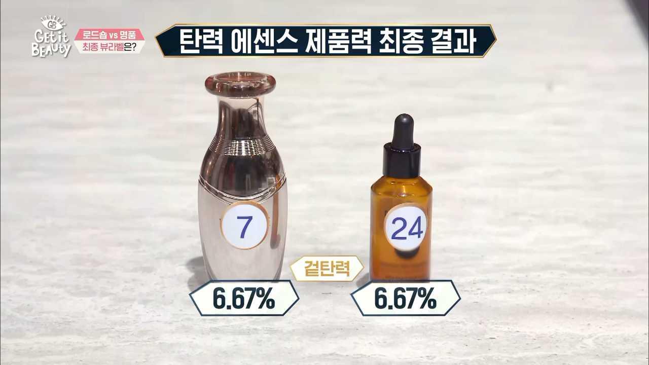 겉탄력 개선도를 공개! 둘다 동일하게 6.67%!