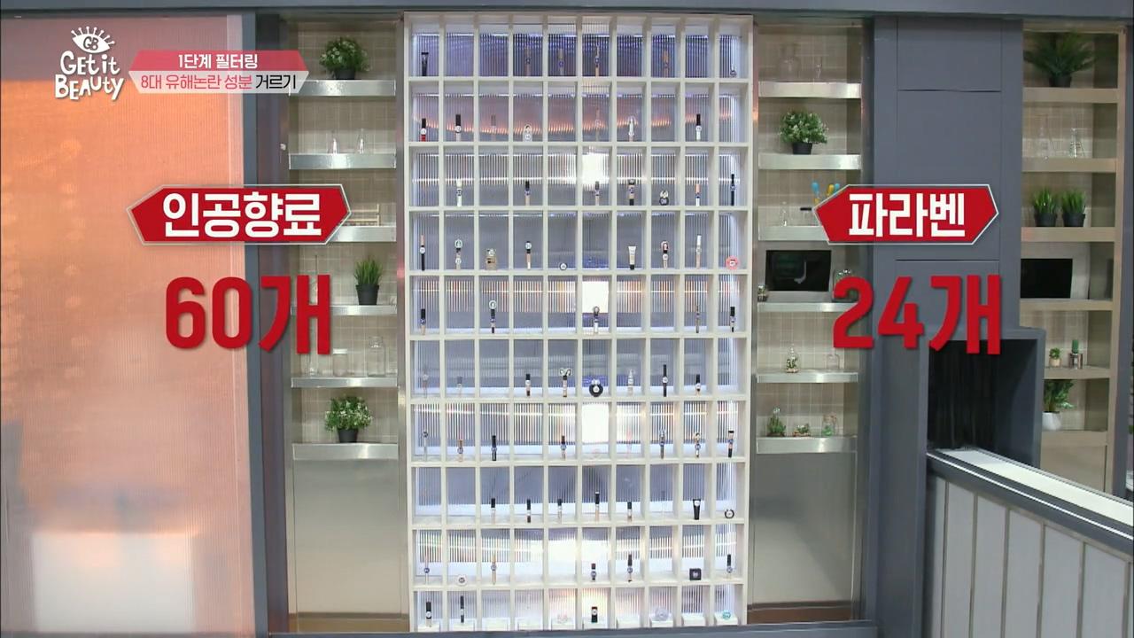 필터링 결과! 인공향료가 포함된 제품: 60개 파라벤이 함유된 제품: 24개!