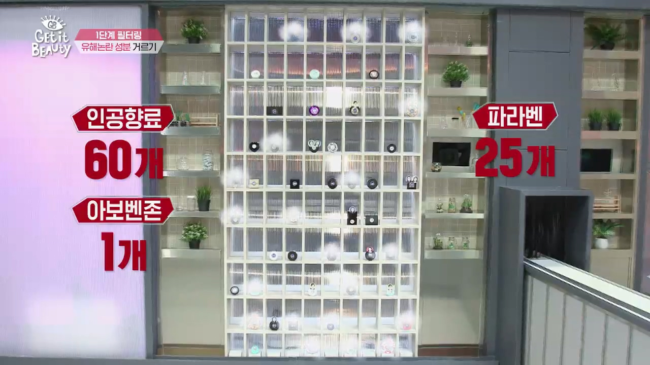 필터링 결과! 파라벤이 함유된 제품: 25개 인공향료가 포함된 제품: 60개 아보벤존이 포함된 제품: 1개 무려 74개의 제품이 대거 탈락했어요. 26개의 제품만이 2단계로 진출했네요~