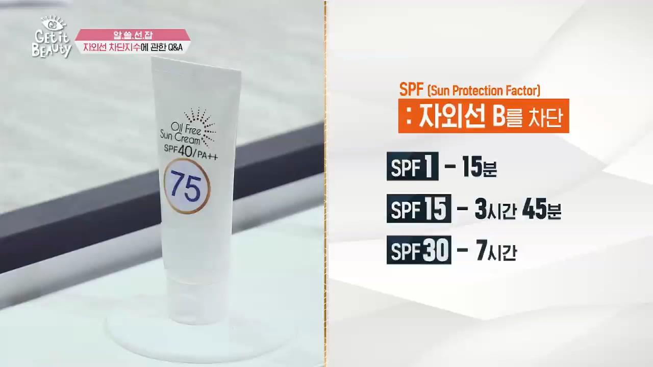 SPF는 Sun Protection factor라 해서 자외선 B를 차단하는 것이고요. SPF1은 15분, SPF 15는 4시간 45분, SPF30은 7시간 차단하는 것이라고 보면 돼요~