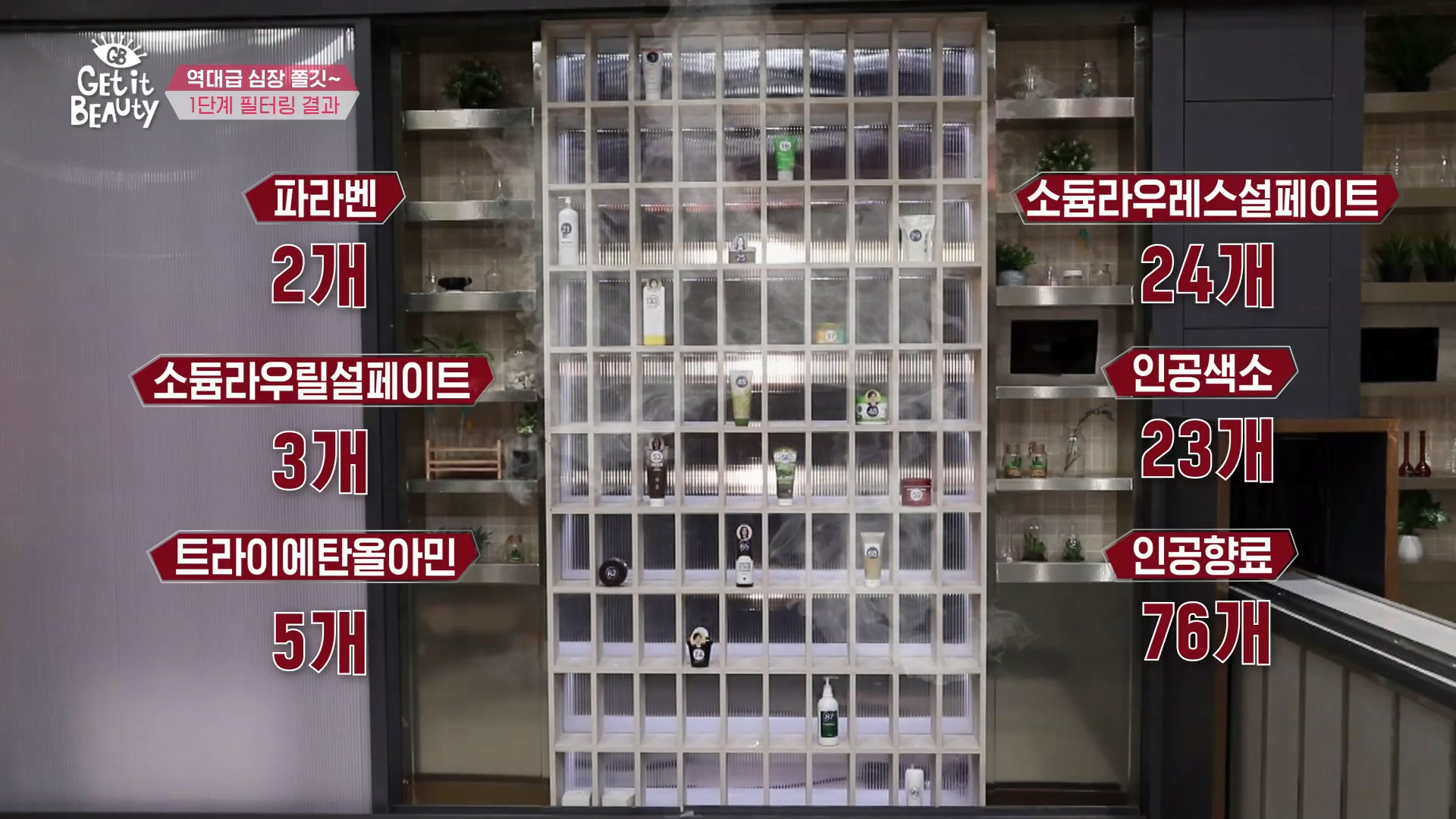 필터링 결과! 파라벤이 함유된 제품: 2개 소듐라우릴설페이트가 함유된 제품 : 3개  소듐라우레스설페이트가 함유된 제품 : 24개  인공향료가 포함된 제품: 76개 트라이에탄올아민이 포함된 제품 : 5개 인공색소가 포함된 제품: 23개