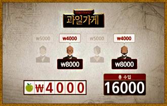 6. 최저가를 제시한 플레이어가 여러 명일 경우, 최저가를 제시한 플레이어들이 총 수입을 똑같이 나눠 갖는다.  (돈은 1원단위까지만 계산한다.)