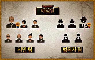 1. 12명의 플레이어들은 제비뽑기를 통해 7명은 '시민 팀', 5명은 '범죄자 팀'으로 나뉘며 각 팀에는 1명의 리더가 포함되어 있다.