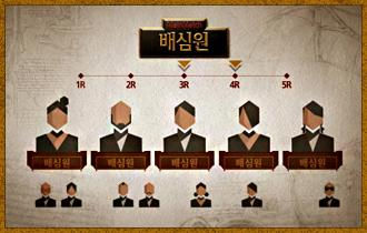7. 재판에 참여하는 배심원단은 1,2라운드 4명, 3,4라운드 5명, 5라운드 6명으로 진행한다.