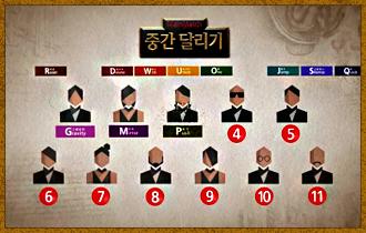 4. 캐릭터 선택 순서가 정해지면 첫 번째 플레이어부터 원하는 캐릭터를 선택한다.