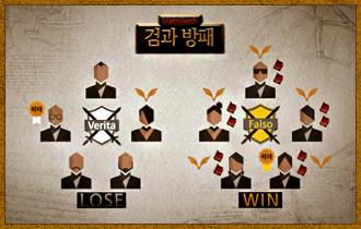 21. 게임 결과, 승리 팀은 모두 가넷 2개와 생명의 징표를 얻게 되며 추가로 생명의 징표를 1개를 더 획득하여 패배 팀 중 리더를 제외한 1명에게 줄 수 있다.