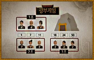 3. 한 조가 광부가 되면 나머지 6명의 플레이어는 광부들이 캐올 광물의 승점에서 자신이 나눠 갖고  싶은 만큼의 승점을 비공개로 제시한다.