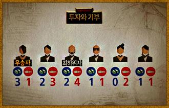 12. 게임 종료 시, 수전노 표식이 가장 많은 플레이어가 최하위자가 되며 최하위자를 제외한 플레이어들 중 대주주 표식이 가장 많은 플레이어가 우승자가 된다.
