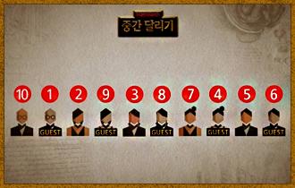 2. '더 지니어스 플레이어' 5명은 2개의 숫자가 적힌 추첨볼을 뽑아 게스트와 상의 하에 캐릭터 선택순서를 정한다. (추첨볼의 숫자는 1과10, 2와9, 3과8, 4와7, 5와6