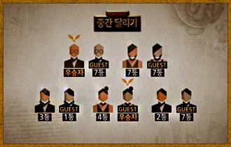 9. 게임 결과 5등과 6등은 우승자가 되며 생명의 징표를 1개씩 획득한다.