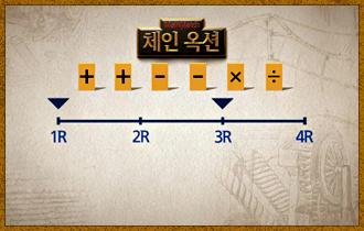 3. 플레이어들은 수식완성에 필요한 기호타일과 숫자타일을 한 라운드에 1개씩 총 4라운드에 걸쳐 획득하게 되며 1, 3라운드에는 더하기와 빼기가 2개씩, 곱하기와 나누기가 1개씩