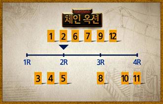 4. 2라운드에는 무작위로 섞인 1~12까지의 숫자 중 6개의 숫자타일이, 4라운드에는 나머지 6개의 숫자타일이 공개된다.