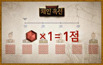 5. 게임 시작 시 플레이어들에게는 20개의 코인이 지급되며 게임 종료 시 보유하고 있는 코인은 1개당 승점 1점이 된다. (코인은 양도 가능하다.)