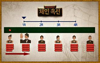 6. 라운드마다 플레이어들은 코인을 사용하여 기호와 숫자타일을 가장 먼저 선택할 수 있는 '우선권 경매'를 진행한다.