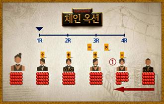 8. 가장 많은 코인을 응찰한 플레이어가 우선권을 낙찰 받게 되며 우선권을 획득한 플레이어부터 우선권 경매 방향과 반대인 시계 반대 방향으로 돌아가며 타일을 선택한다.