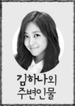 김하니외 주변인물