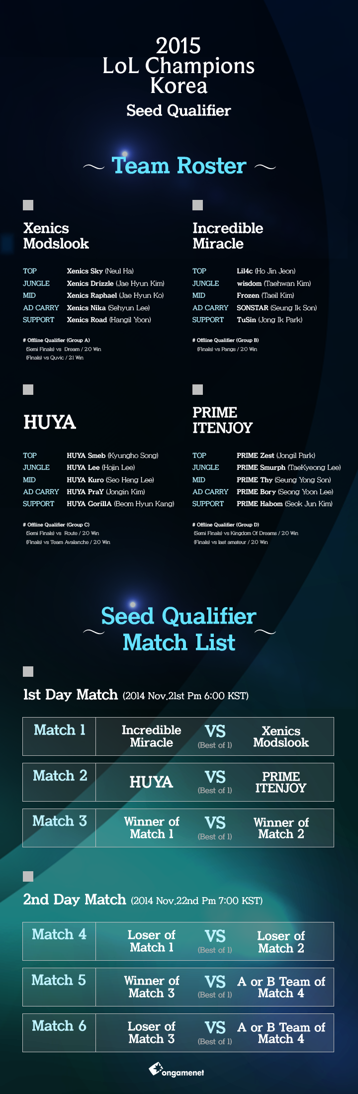 LoL Champions Korea Seed Qualifier team roster E (애매한 용어 삭제).png