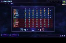 [S2] Tempest vs TNL