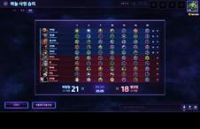[8.21] MVP Miracle vs BooM