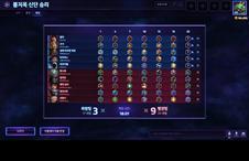 [9.25] L5 vs MVP Miracle