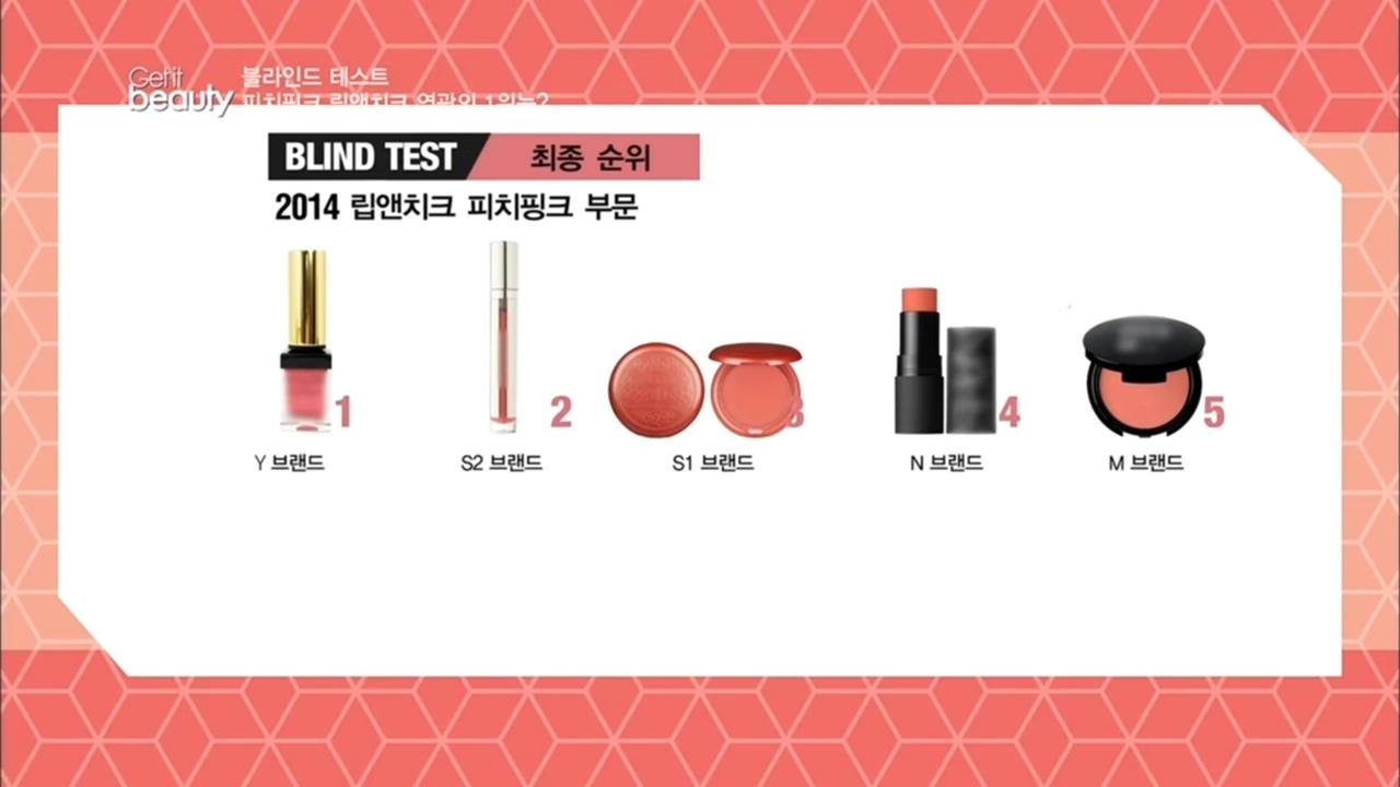 [겟잇뷰티 2014 22회] 요즘 대세! 립앤치크 1위 제품은?